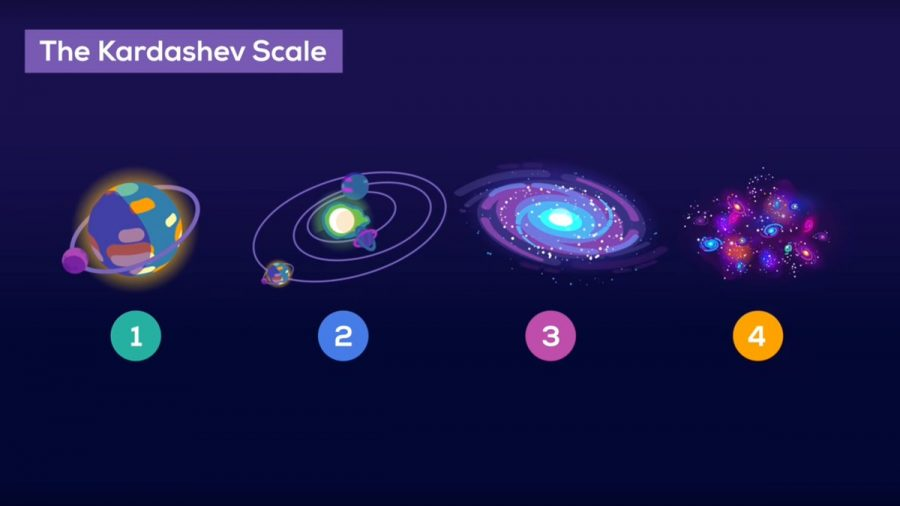 Levels of The Universe That You Didn't Know Existed