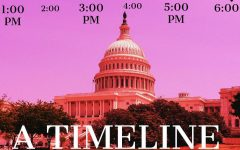 Navigation to Story: A Timeline of the Capitol Attack