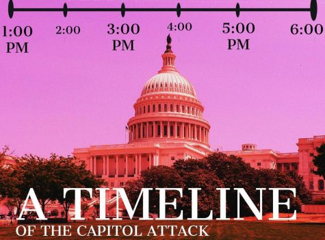 A Timeline of the Capitol Attack